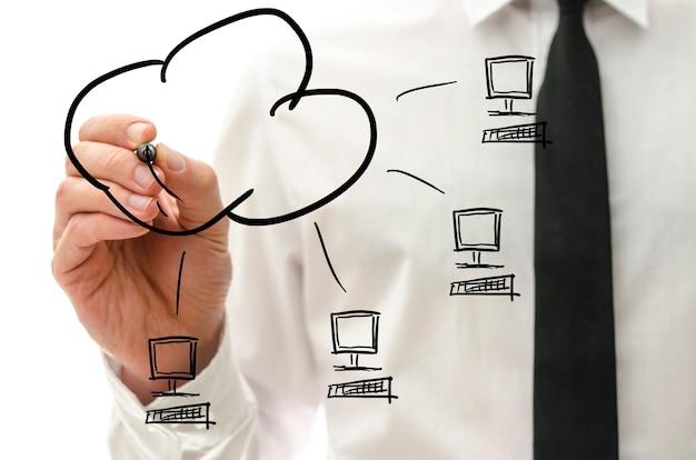 クラウドに接続された4台のコンピューターを備えた仮想インターフェイス上の男性の手描きのクラウドコンピューティングピクトグラム。