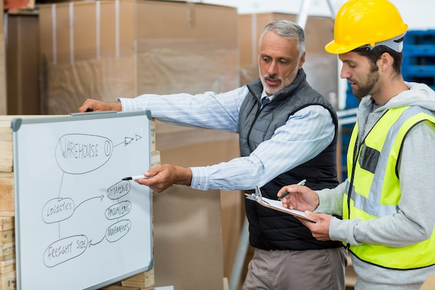Manager and warehouse worker discussing over whiteboard