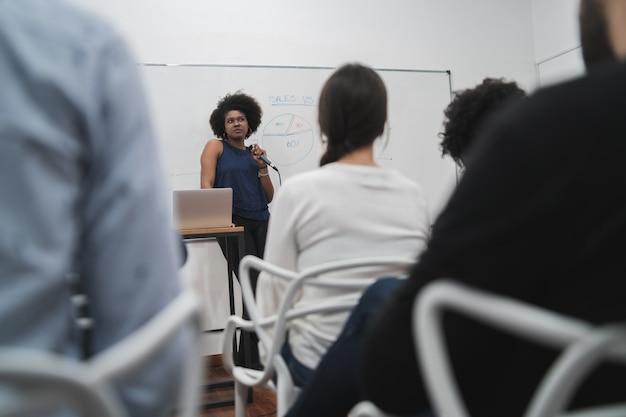 オフィスでクリエイティブデザイナーのグループとのブレーンストーミング会議をリードするマネージャーの女性。リーダーとビジネスコンセプト