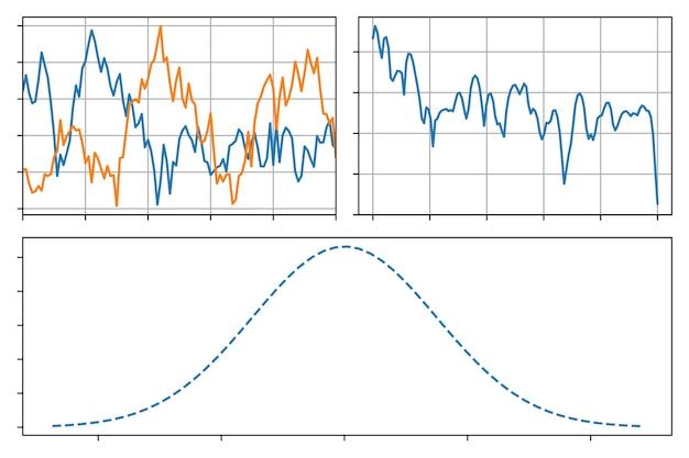 Графики рынка с разными типами гистограмм