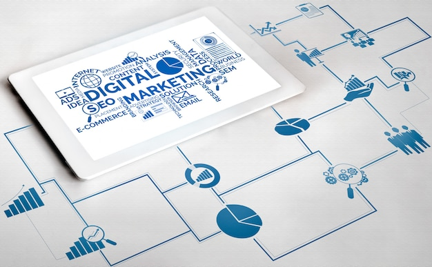 Marketing of digital technology