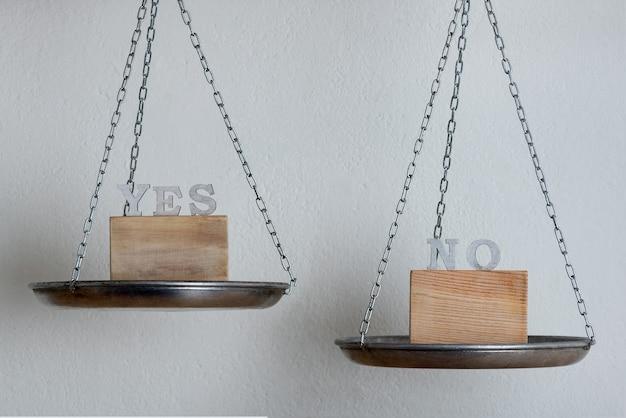 Механические весы с надписью да или нет