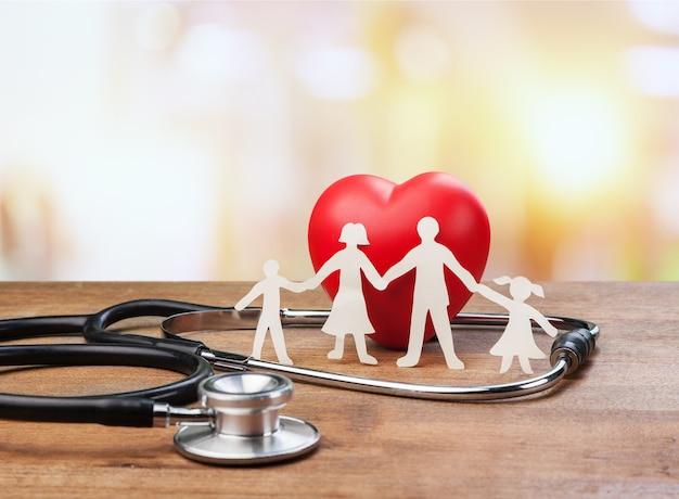 Концепция медицинского страхования с семейным вырезом и