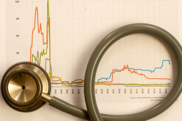 Medical statistics and graphic charts with stethoscope.