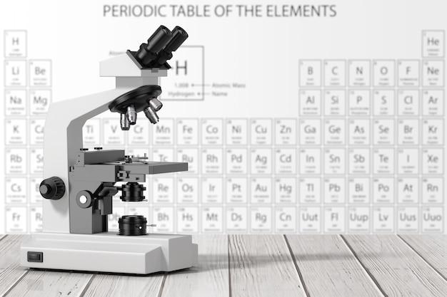 Современный лабораторный микроскоп перед периодической таблицей элементов на деревянном столе. 3d рендеринг