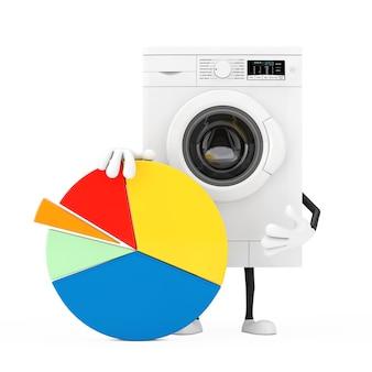 白い背景の上のインフォグラフィックビジネス円グラフとモダンな白い洗濯機のキャラクターマスコット。 3dレンダリング