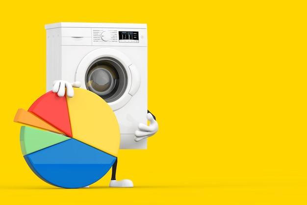 黄色の背景にインフォグラフィックビジネス円グラフとモダンな白い洗濯機のキャラクターマスコット。 3dレンダリング