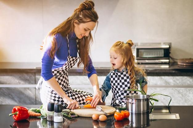 Мать и дочь готовятся дома