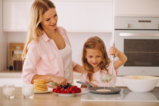 Mother and daughter baking pancakes