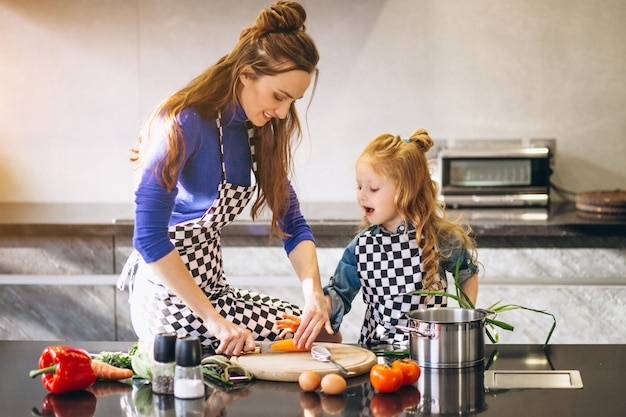 Mother and daughter cooking at home