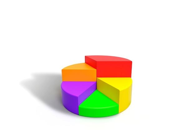 白の色とりどりの円グラフ