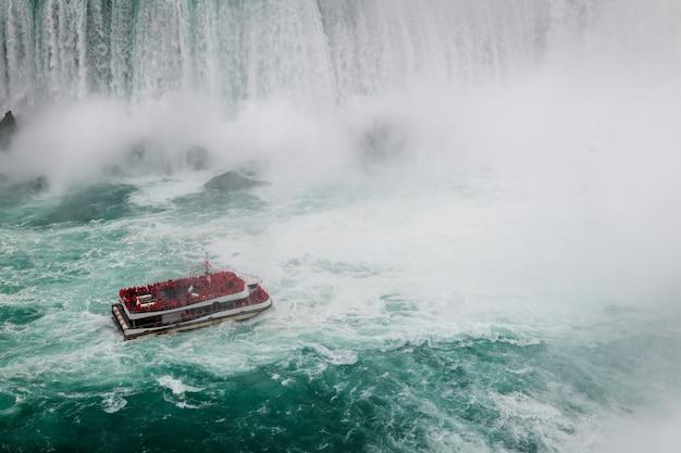 カナダからの日によるナイアガラの滝