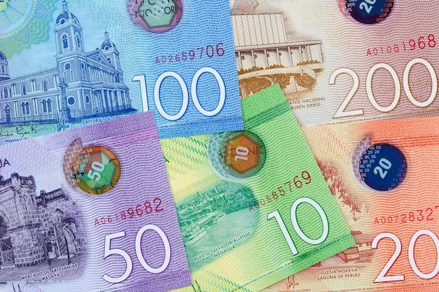 Nicaraguan money