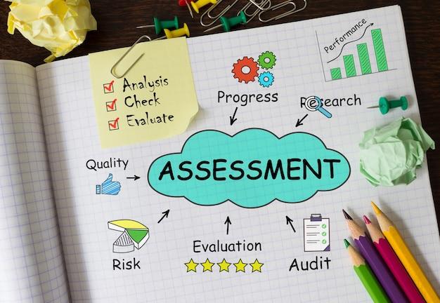 Блокнот с toolls и примечаниями об оценке, концепция