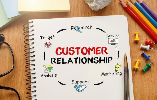 고객 관계에 대한 도구 및 메모가 포함 된 노트북
