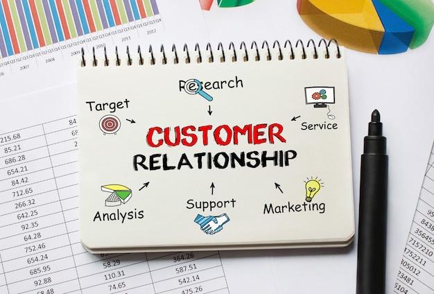 ツールと顧客関係に関するメモが記載されたノートブック