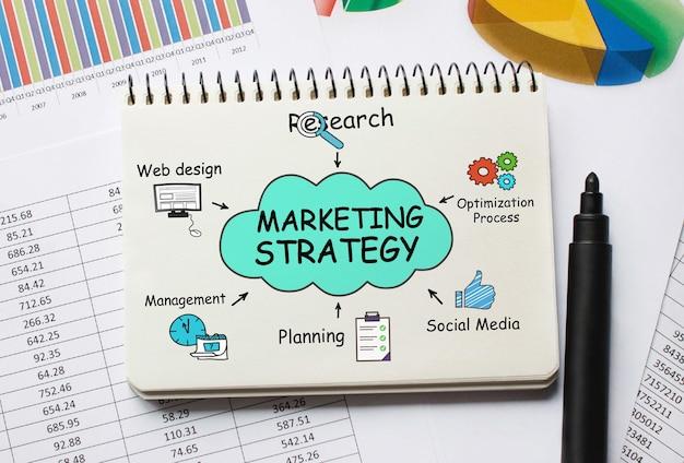 ツールとマーケティング戦略に関するメモを含むノートブック