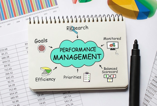 Блокнот с toolls и заметками об управлении производительностью