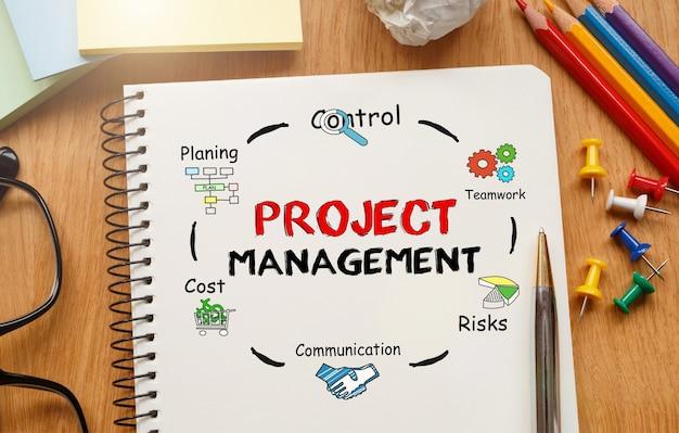 ツールとプロジェクト管理に関するメモが記載されたノートブック