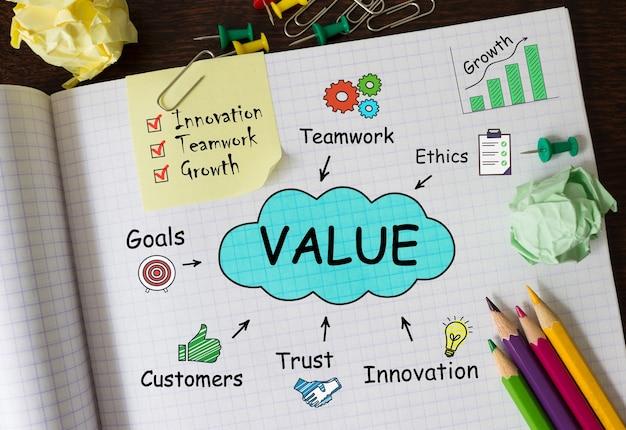도구가있는 노트북 및 가치, 개념에 대한 메모