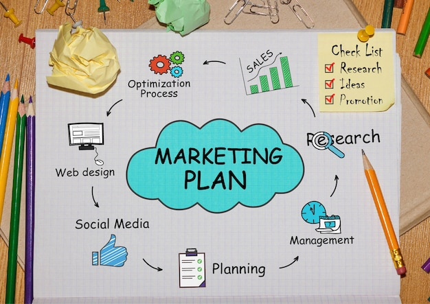 Notebook with toolls and notes about marketing plan,concept