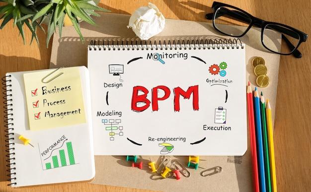 Bpm、コンセプトに関するツールとメモを含むノートブック