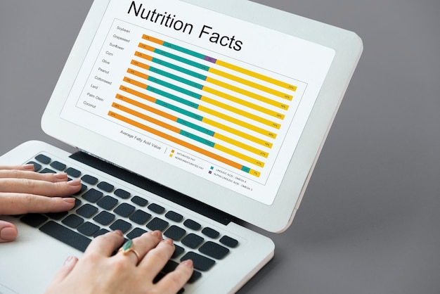 Nutrition facts comparison food dietery