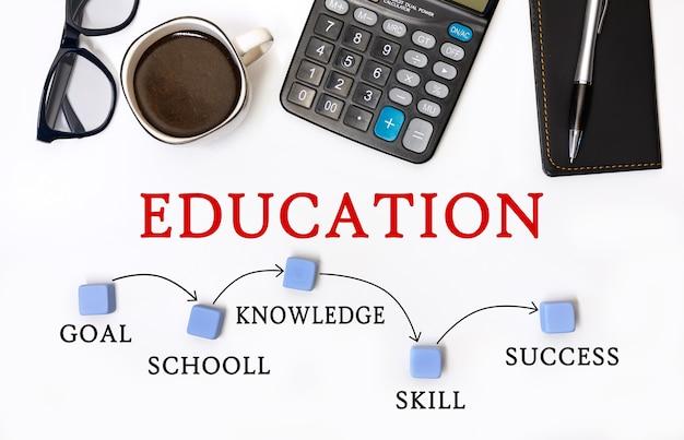 アクセサリー付きのオフィスデスク-コーヒー、メモ帳、電卓。教育マイルストーンの概念
