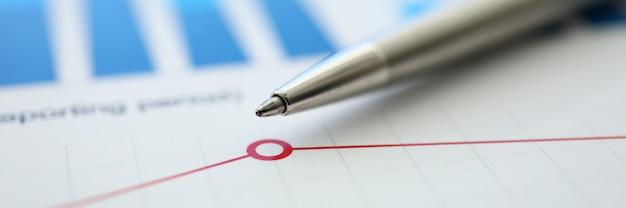 レポートには、基準点とペンを備えた曲線があります。ウィジェットを通じて成功したヒット数。使用される各統合の指標を取得します。活動事業に関する経済情報の収集
