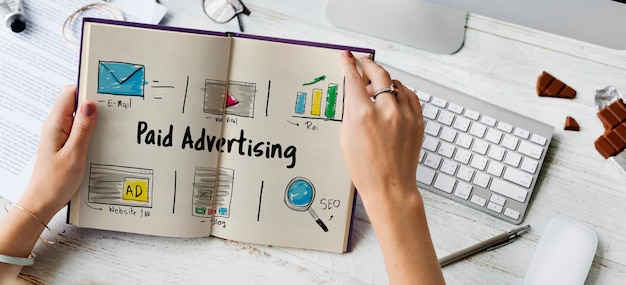 Online marketing commercial connection technology