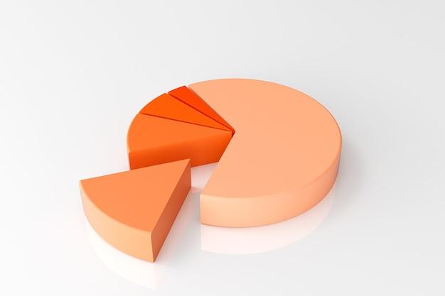 細分化されたオレンジ色の円グラフ