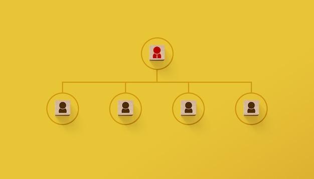 組織企業従業員構造チームビジネスマン。アイコン人間の背景に木製のブロックキューブ