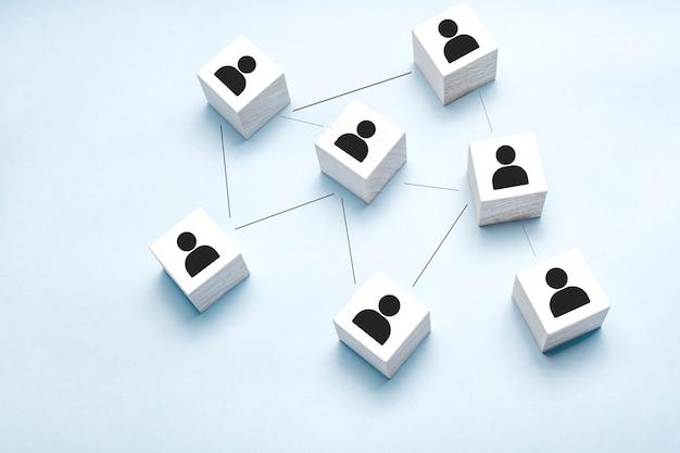 組織構造の概念。