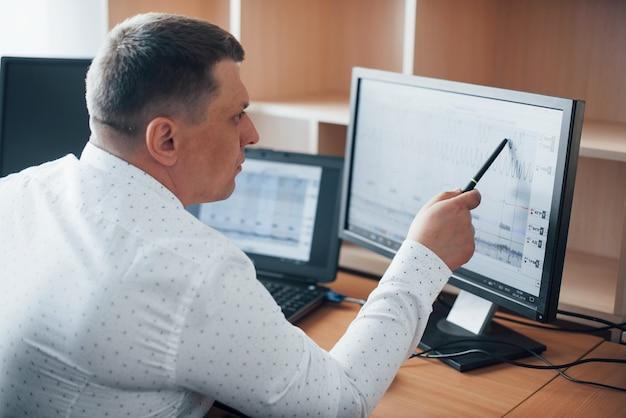 私たちのクライアントは完全に正直ではありませんでした。ポリグラフ検査官は彼の嘘発見器の機器を使用してオフィスで働いています