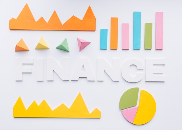 Overhead view of finance word surrounded by various graphs on white background