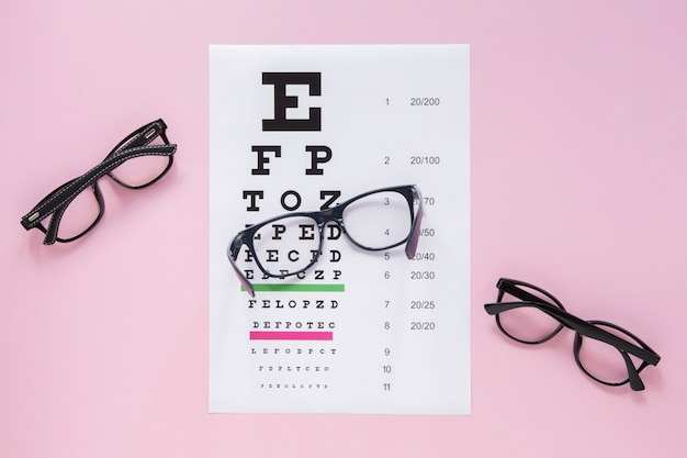 Pairs of glasses with alphabet table on pink background