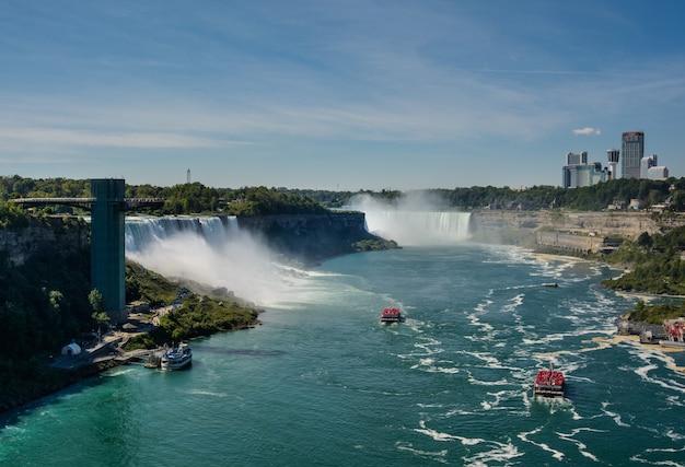Панорама американской и канадской сторон ниагарского водопада