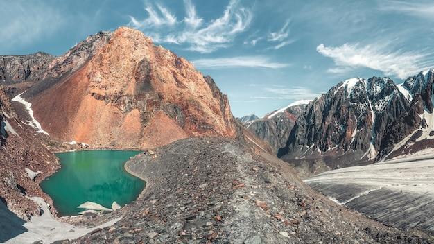 高地のブルーレイクとボルショイアクトル氷河の岸にあるベースキャンプのパノラマビュー。アルタイ山脈、ロシア。