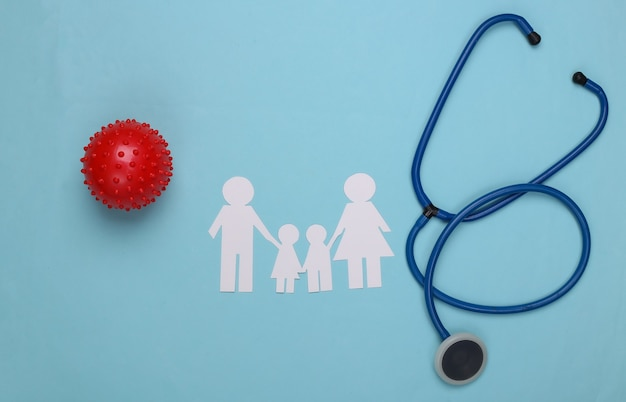 Paper family together stethoscope and model strain of virus on a blue. covid-19