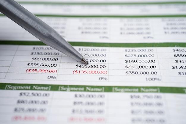 차트 그래프 용지에 펜입니다. 재무 개발, 은행 계좌, 통계, 투자 분석 연구 데이터 경제, 무역, 비즈니스 회사 개념.