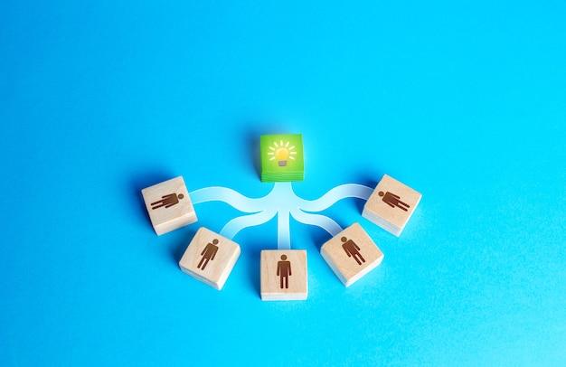 共同アイデアで団結した人々スタートアッププロジェクト開発を中心に事業会社を設立