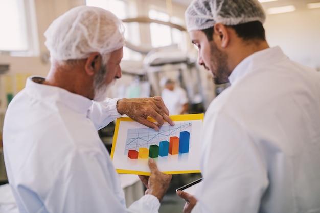 Фотография двух коллег по бизнесу в стерильной одежде, смотрящих на гистограмму продаж за текущий месяц. стоит в светлом заводском помещении и разговаривает.