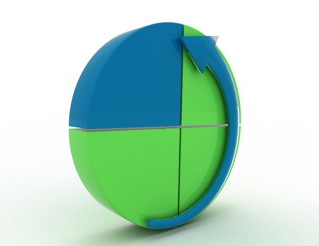 循環矢印の付いた円グラフ