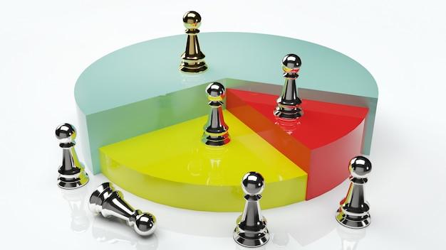 Круговая диаграмма и шахматы для бизнес-контента 3d-рендеринга