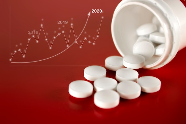 赤い背景に、仮想ホログラム統計、グラフ、チャートを使用して薬瓶からこぼれる錠剤。医学、薬局、ヘルスケア。テキスト用の空のスペース。