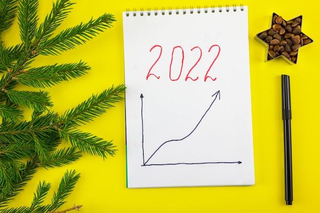Планирование роста на новый 2022 год на желтом новогоднем фоне.