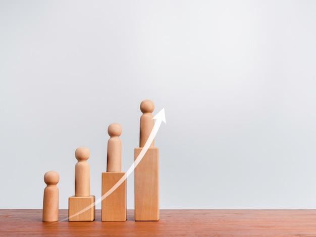 Концепция роста населения. стрелка вверх и деревянные фигуры, стоящие на растущей диаграмме, шаги диаграммы, расположенные деревянными кубическими блоками на деревянном столе и белом фоне с копией пространства.