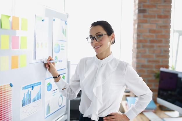 Портрет успешной молодой бизнес-леди, стоящей возле белой доски с бизнес-диаграммами