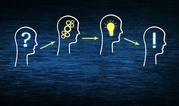 Проблема - анализ - идея - концепция решения
