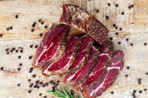 肉から作られた製品